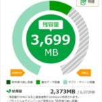 格安スマホSIM mineoでパケット3GBを500円でチャージする